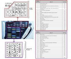 golf 5 fuse box diagram vw wiring diagrams instruction
