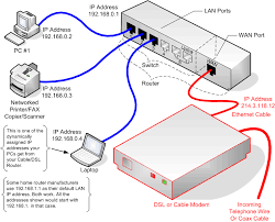 fios home network design pcweenie s guide to home networking