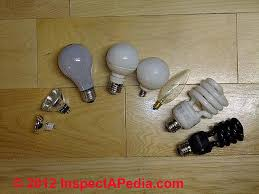 ge helical light bulbs definitions of common l light bulb abbreviations types