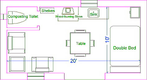 200 sq ft house plans sweet looking 4 under 200 sq ft house plans for a small starter
