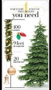8 awesome hacks bulbs holidays and tree