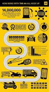 aa customer stats