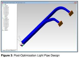 pipe design light pipe design using tracepro lambdares