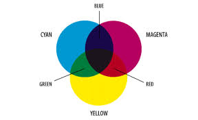 what colors make yellow what to colors make yellow color spaces extraordinary inspiration