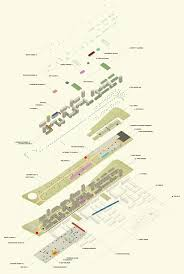 Architectural Diagrams 98 Best Architectural Diagrams And Digital Presentations Images On