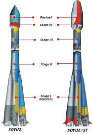 88 best rakiety images on pinterest spacecraft cutaway and nasa