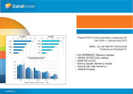 most popular tv shows advertising possibilities for your business with coral travel
