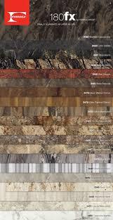 Formica Laminate Flooring Prices Best 25 Formica Laminate Ideas On Pinterest Laminate