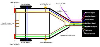 utility trailer wiring diagram model prong standard lights