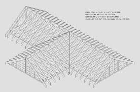 gamble roof gable dormer on hip roof design together with gable roof framing