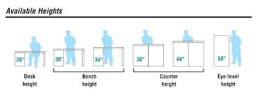 standard cabinet height from counter cabinet heights standard wall cabinet heights kitchen cabinet height