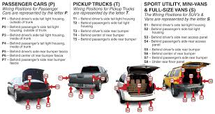 Trailer Brake Lights Want To Know What Trailer Wire Controls What Read Our Guide