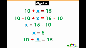 algebra basics for 5th u0026 6th grade math learners youtube