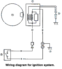 magneto wiring diagram magneto wiring diagrams instruction