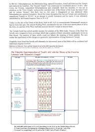 operation scrambleweb page 6 cosmogenesis library of akbar