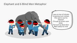 The Blind Men And The Elephant Six Blind Men And The Elephant Metaphor