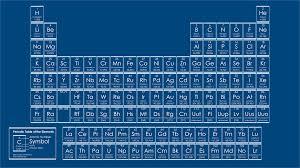 periodic table blueprint wallpaper