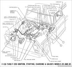 ford falcon wiring diagram schematics wiring diagram