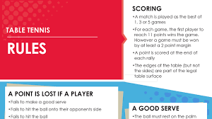 table tennis doubles rules teachers award resources table tennis england