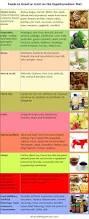 best diet for hypothyroidism good u0026 bad foods supplements