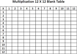 times table grid free worksheets times tables grid printable free math
