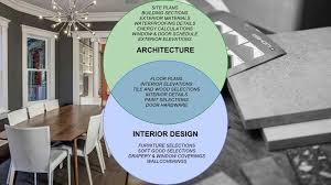 home decorating courses online online colleges decorating decorator classes interior