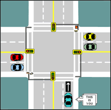 Speed Limit In Blind Intersection Bc Practice Driving Test Richmond Public Library