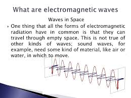 how do electromagnetic waves travel images Chapter 15 waves in space one thing that all the forms of jpg