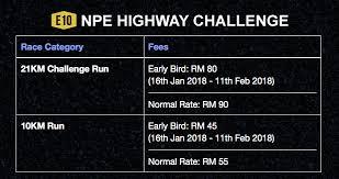Challenge Rate Ijm Allianz Duo Highway Challenge 2018 Npe Just Run Lah