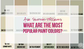 what is the most popular color for a kitchen cabinet ask sherwin williams what are the most popular paint