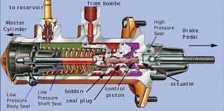 hydraulic brake booster brake booster
