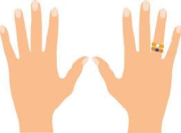 verlobungsring deutschland an welcher den verlobungsring trägt verlobungsringeinfo de