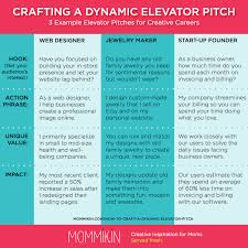 what to get a for s how to write the elevator pitch mommikin