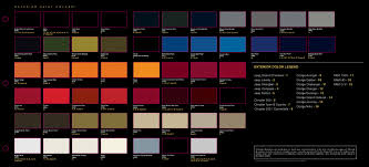 Best Color Codes 2012 Wrangler Colors Jeep Wrangler Forum