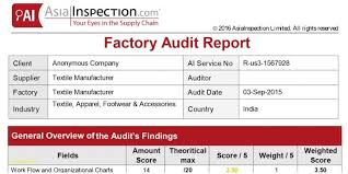 gmp audit report template gmp audit report sleprofessional templates