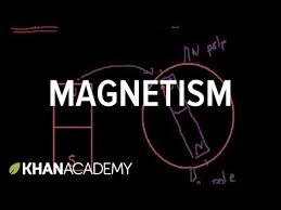 introduction to magnetism video khan academy