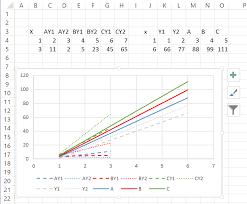 Debt Stacking Excel Spreadsheet Multiple Legends In Excel Chart Stack Overflow