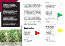 Flag That Is Green White And Red Flag The Technology Mississippi Crop Situation
