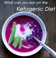 What Can You Eat On A Ketogenic Diet Eat Your Way Clean