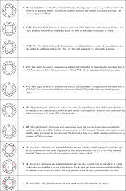 diamond clarity chart and color diamond clarity chart diamondclarity diamondclaritychart http