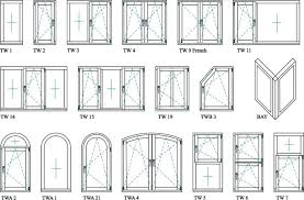 Anderson Awning Windows Garden Window Sizes U2013 Exhort Me