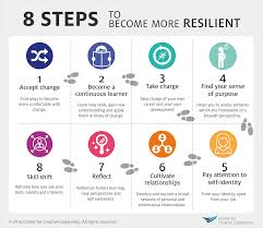 8 steps to resiliency center for creative leadership