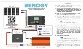 home solar power system from modest kits to fully powered systems