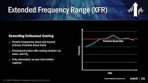 amd ryzen frecuencias base turbo xfr reveladas el chapuzas