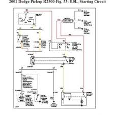 2001 dodge ram 1500 wire diagram efcaviation com