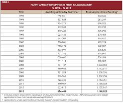 lexisnexis total patent patent docs patent prosecution