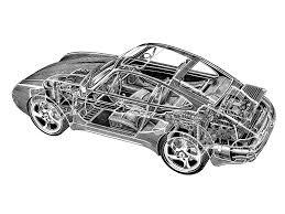 porsche cartoon drawing porsche 911 carrera 4s 993 specs 1995 1996 1997 1998
