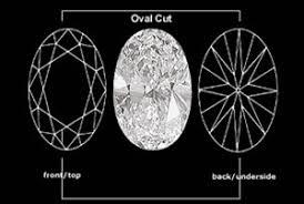 oval cut diamond oval brilliant cut diamonds shape diamond source of virginia