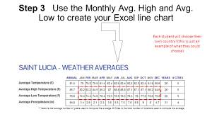 Used To Create A Virtual by Using Excel To Collect Data From A Virtual Environment Ppt Download