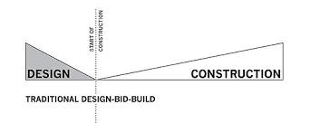 traditional design architect led design build wikipedia